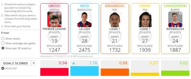 Giroud v Selected Others