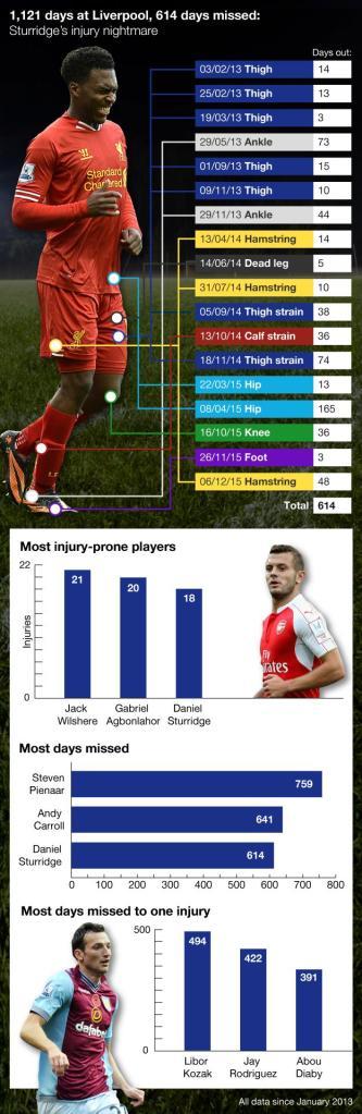 Source: BBC Sport